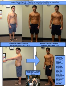 Biggest Loser Competition comes to RRPT!! » Rapid Results ...